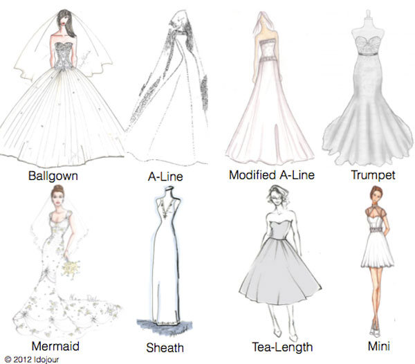 Sketch credits: Ballgown: Angel Rivera, A-Line: Reem Arca on Wedding Bells Blog, Modified A-Line: Pricilla of Boston, Trumpet: Custom Couture, Mermaid: Claire Pettibone on Bridesfinds, Sheath: Orlando Magazine, Tea-Length: Wedding Dresses by Amee, Mini: Annette.